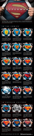 superman-infographic