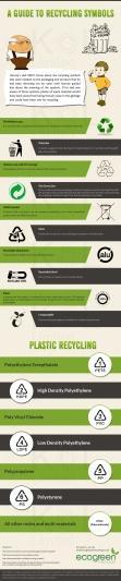 1-recycling-symbols