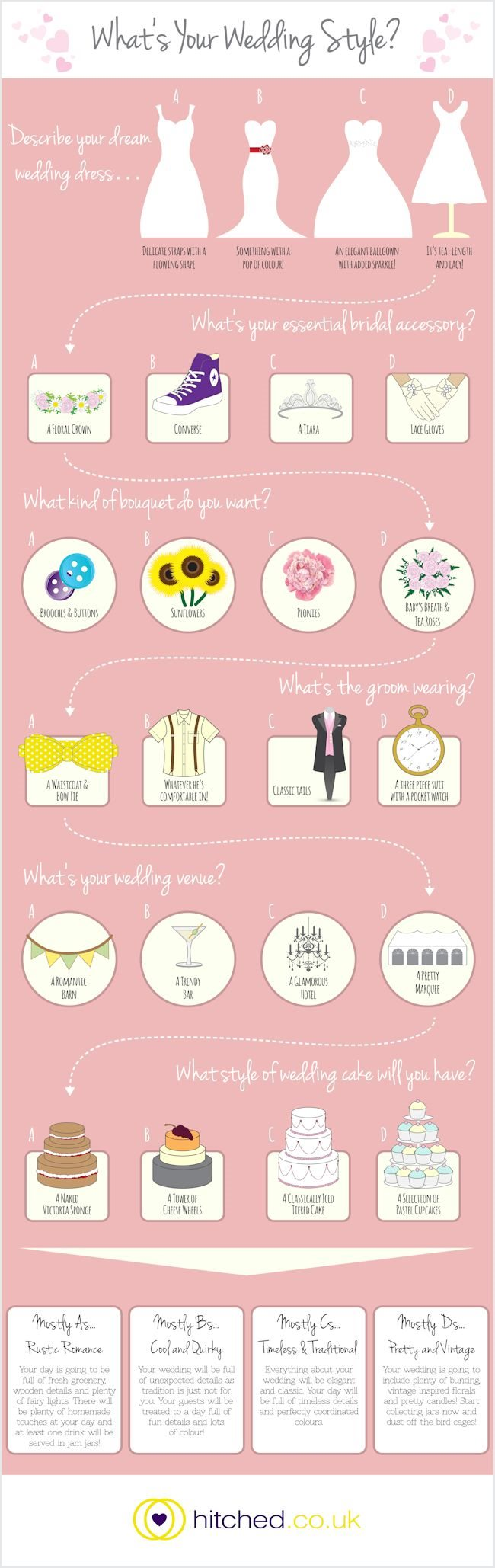 What's Your Wedding Style? by Hitched.co.uk