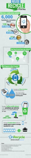 onrecycle-infographic1