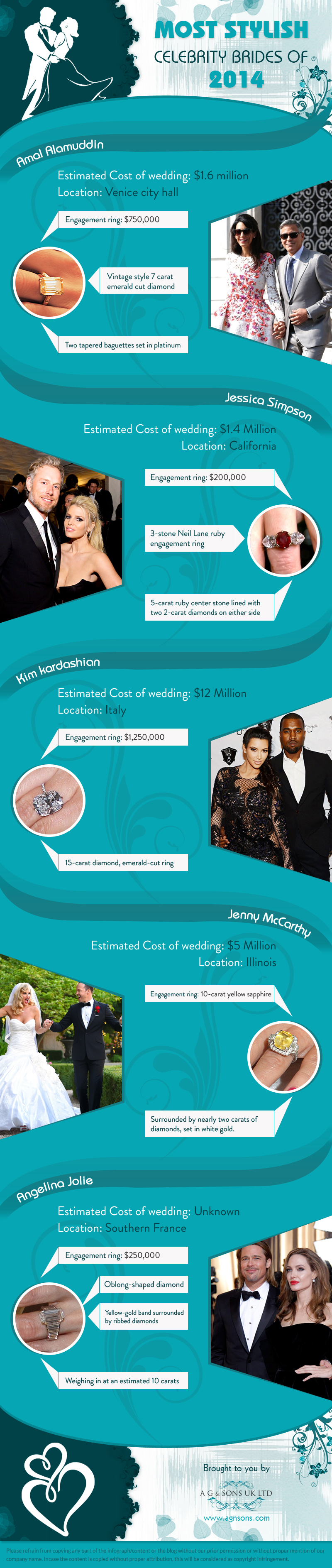 Most Stylish Celebrity Brides of 2014 by AG & Sons