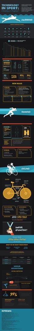 technology-sport