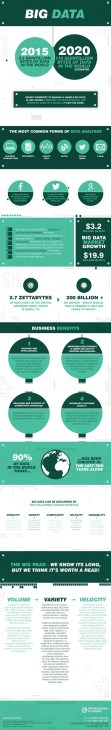 big-data-infographic