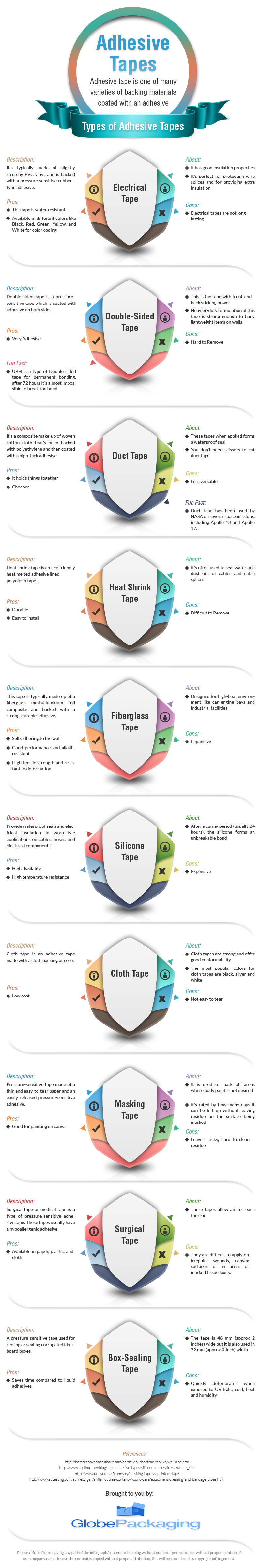 Types of Adhesive Tape by Globe Packaging