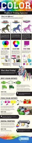 colour-print-profiles