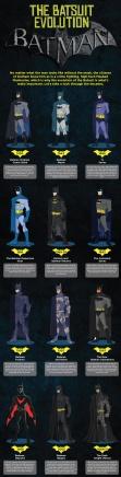 evolution-batman