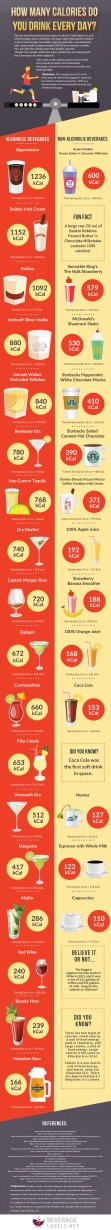 calories-in-beverages