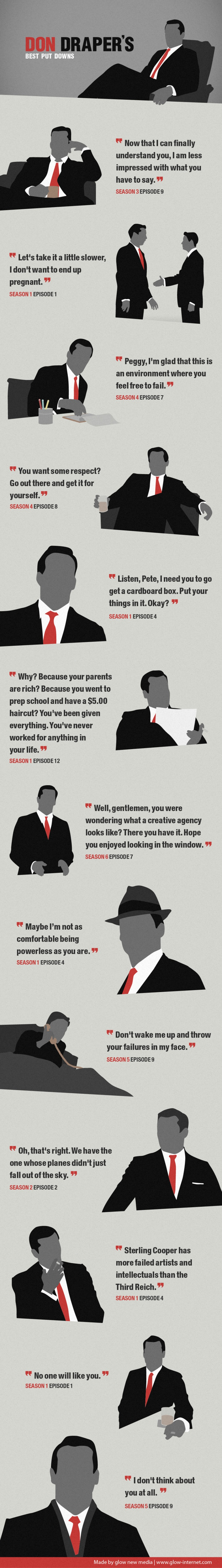 Don Draper's Best Put Downs