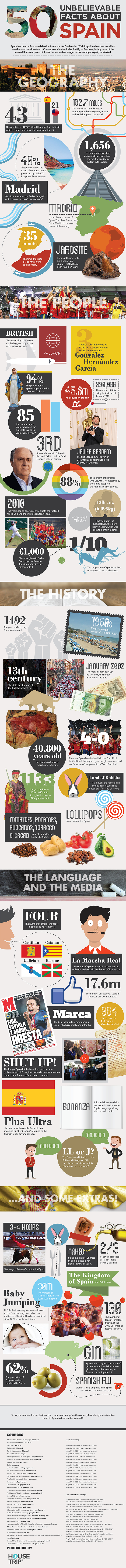 50 Unbelievable Facts About Spain by HouseTrip