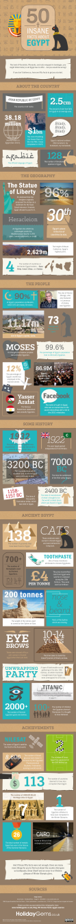 50-insane-facts-about-egypt
