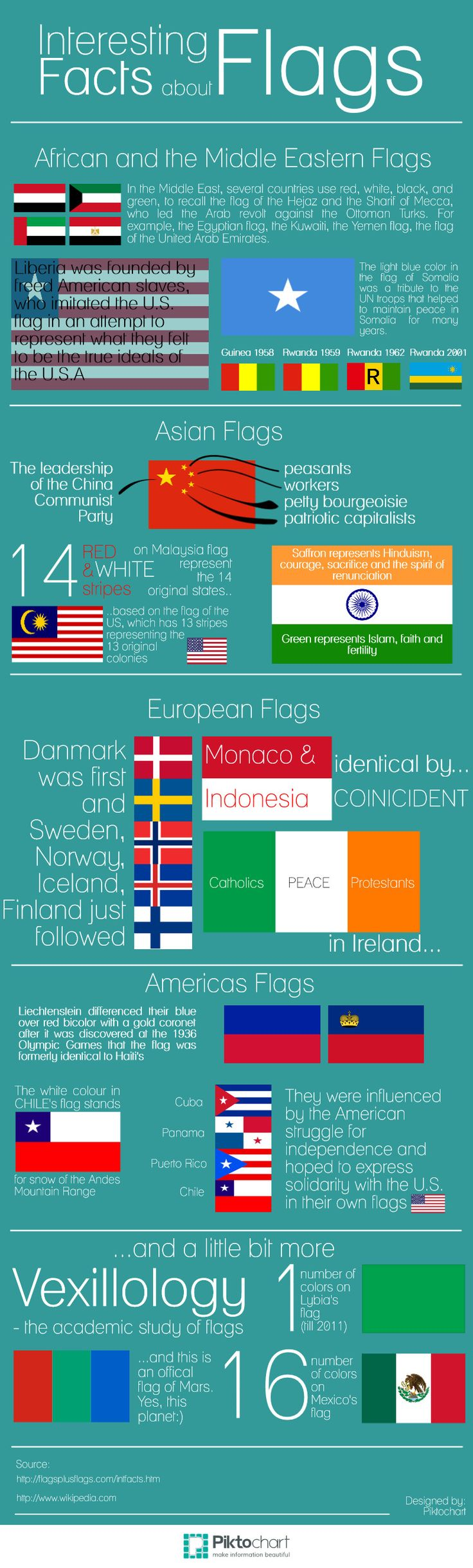 Interesting Facts About Flags by Piktochart