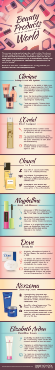 Beauty-Products-That-Changed-the-World