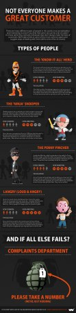 Awkward_Customers_Infographic
