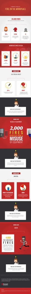 fire-in-the-workplace
