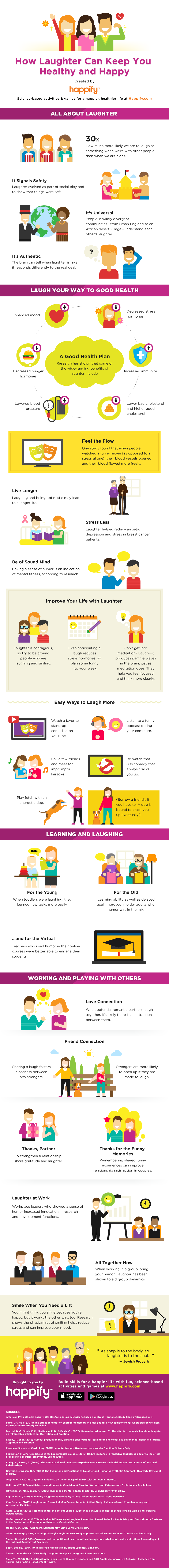 How Laughter Can Keep You Healthy and Happy by Happify