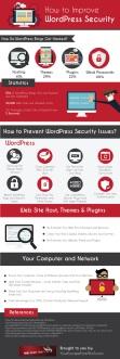 wordpress-security-850