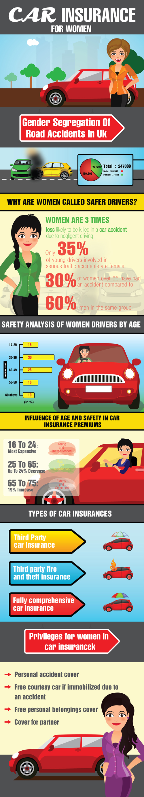 Car Insurance for Women by Quotiva.co.uk