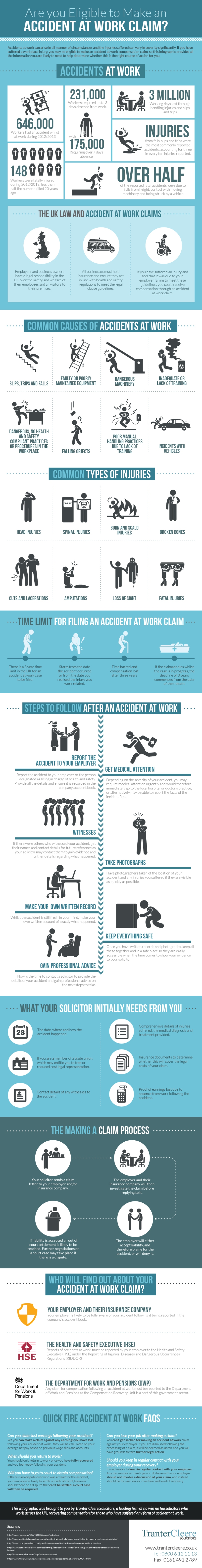 Accident-at-Work-Claim-Infographic