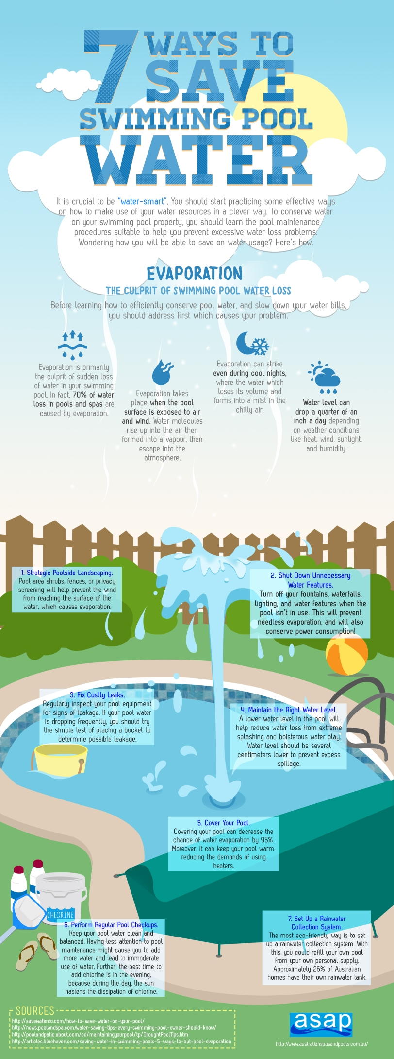 7 Ways to Save Swimming Pool Water by asap