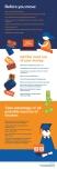 bm-infographic-3