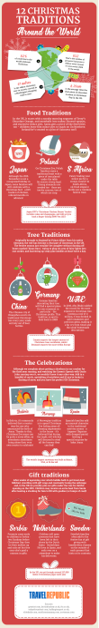 christmas-traditions