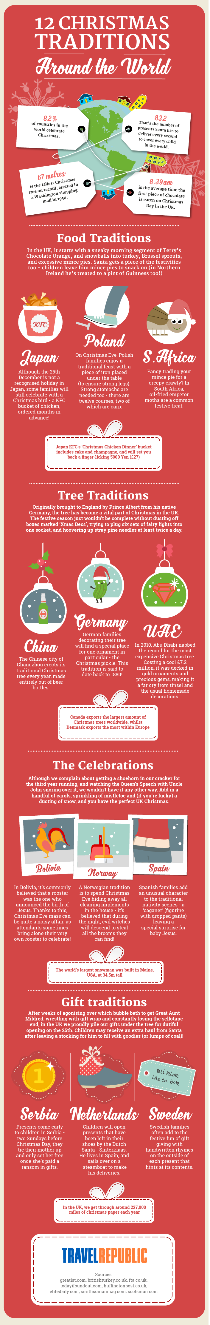 12 Christmas Traditions From Around The World by Travel Republic