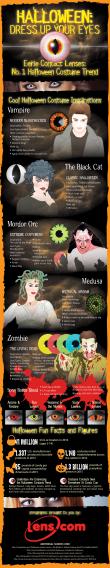 halloween-infographic-2016