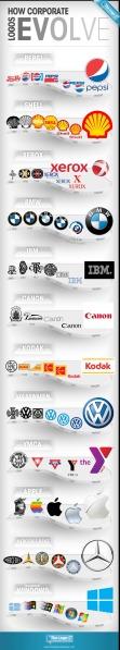 rsz_logos_evolve