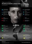 body-language-infographic