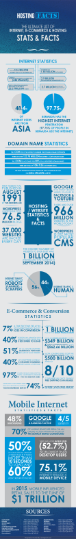 hosting-facts-infographic