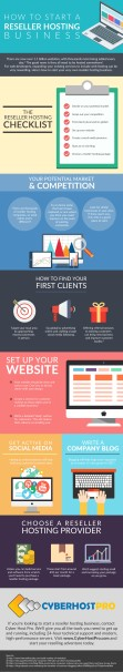 hosting-infographic