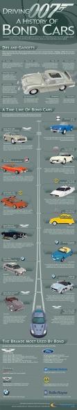 james-bond-cars