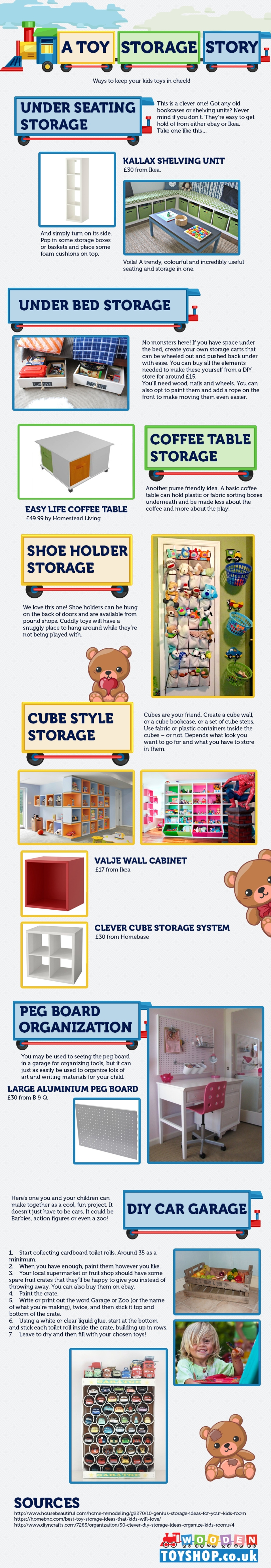 A Toy Storage Story by WoodenToyShop.co.uk
