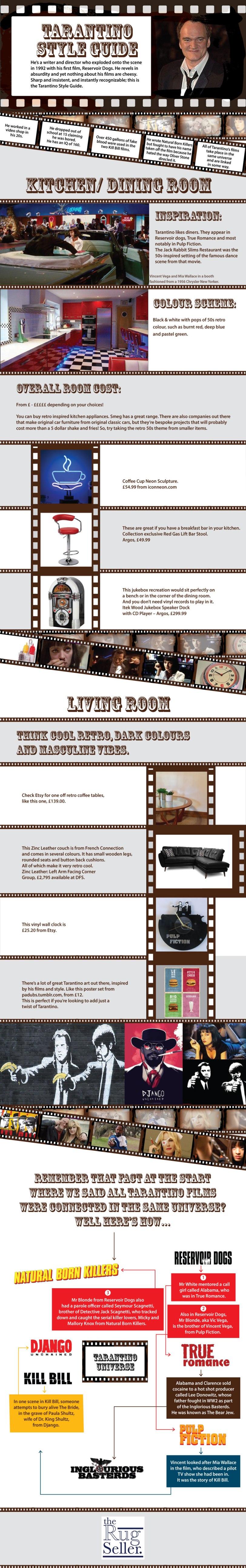 The Tarantino Style Guide