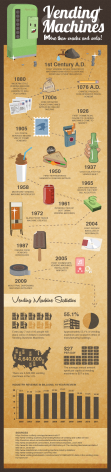 vending-machine-history