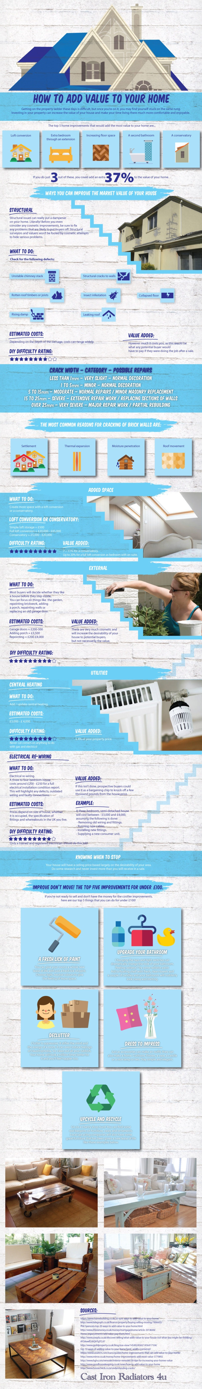 How to Add Value to Your Home by Castironradiators4u.co.uk
