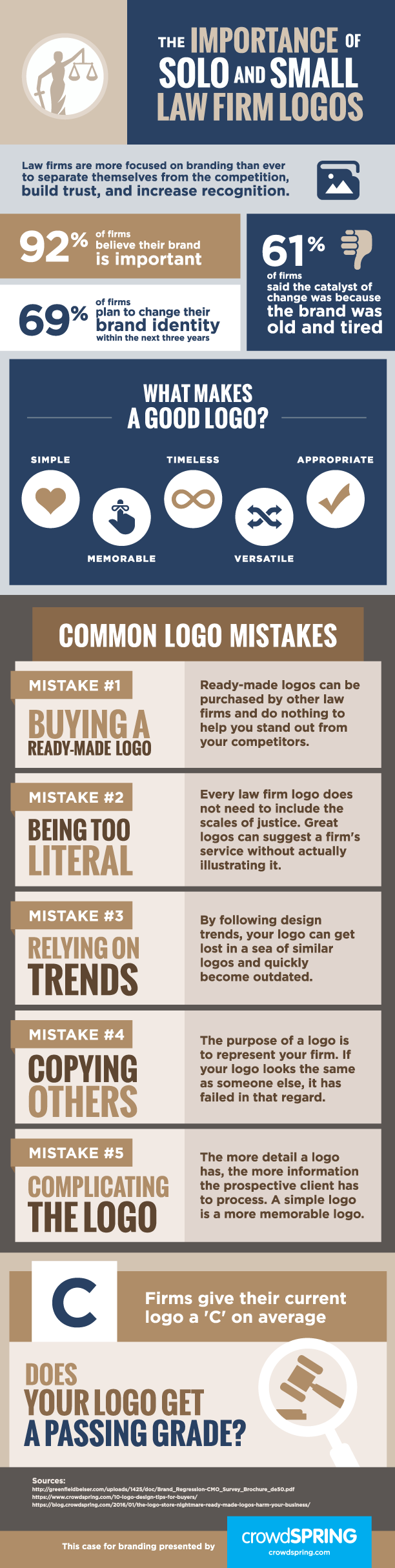 The Importance of Small Law Firm Logos by crowdSPRING