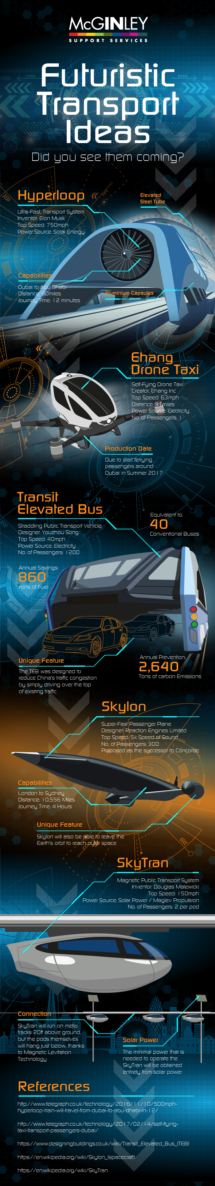 Futuristic Transport Ideas by McGinley Support Services