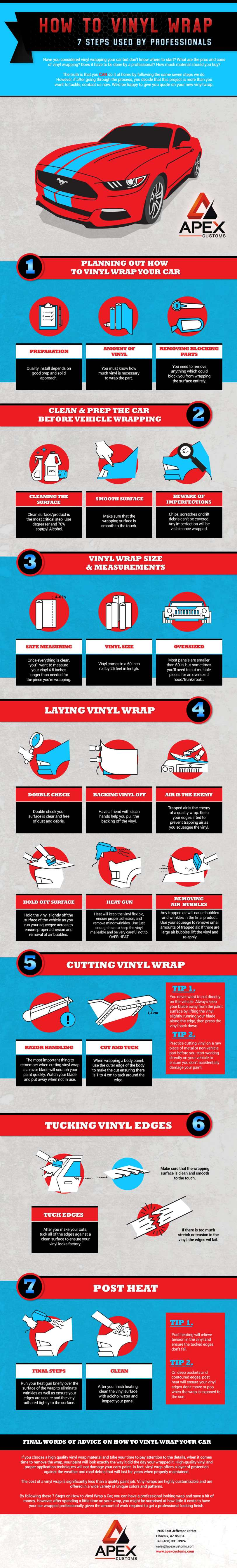 How To Vinyl Wrap: 7 Steps Used by Professionals