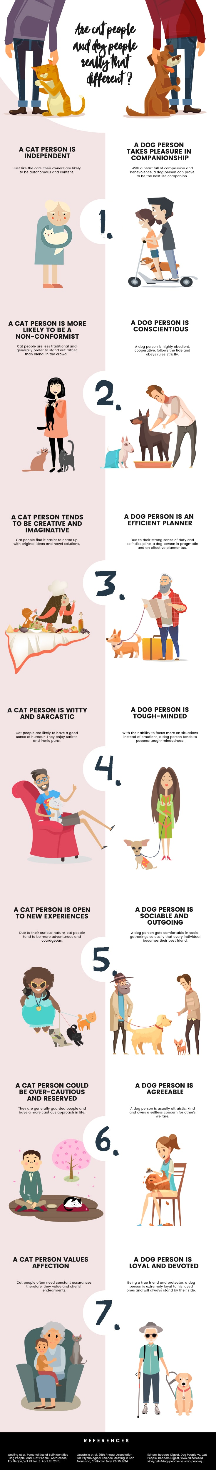 Are Cat People and Dog People Really That Different by PetDoors.com